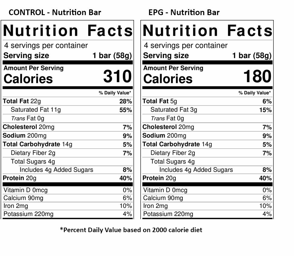 nutrition bar facts