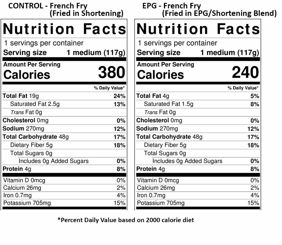 french fry nutrition facts