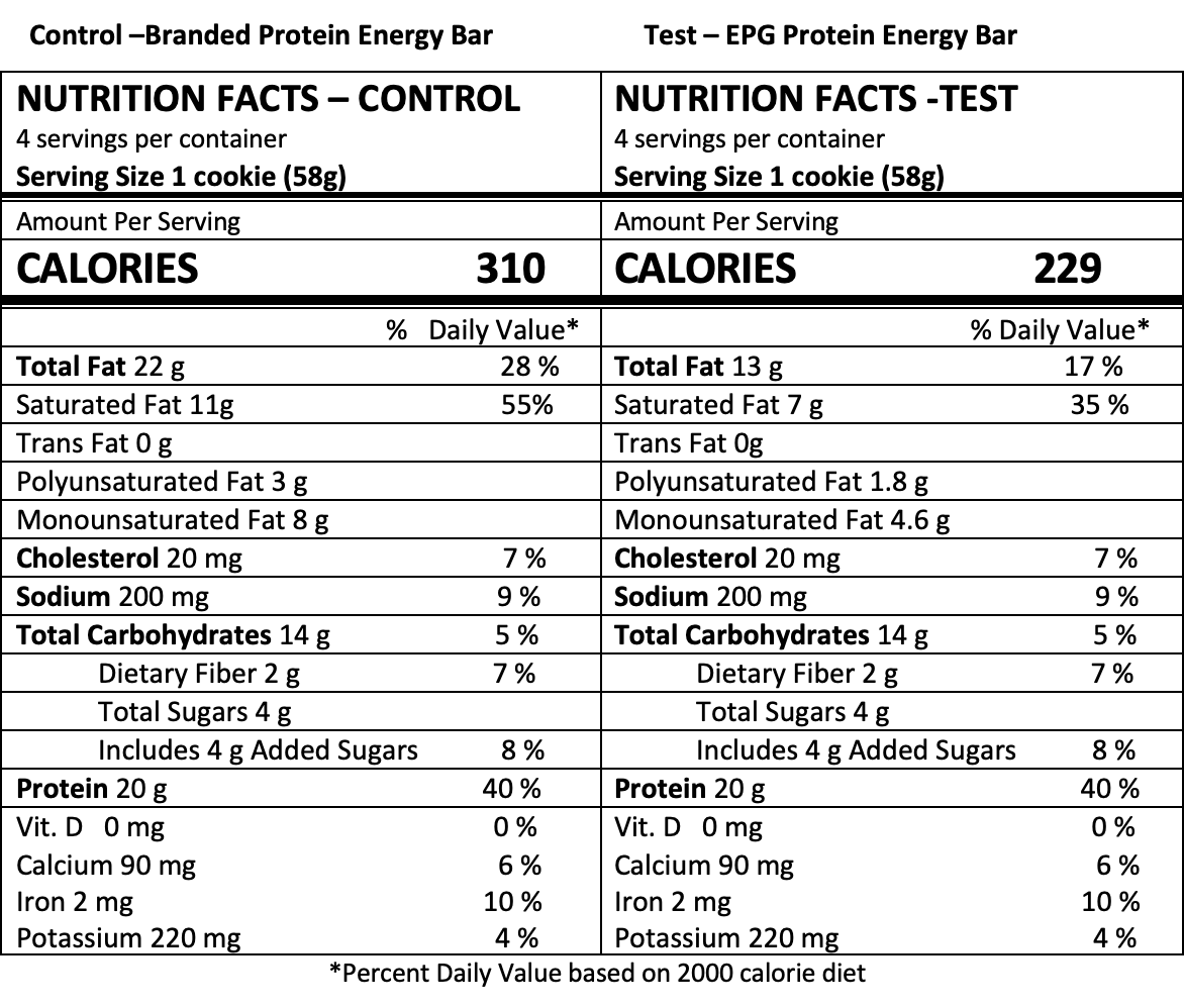 Protein bar nutrition panel