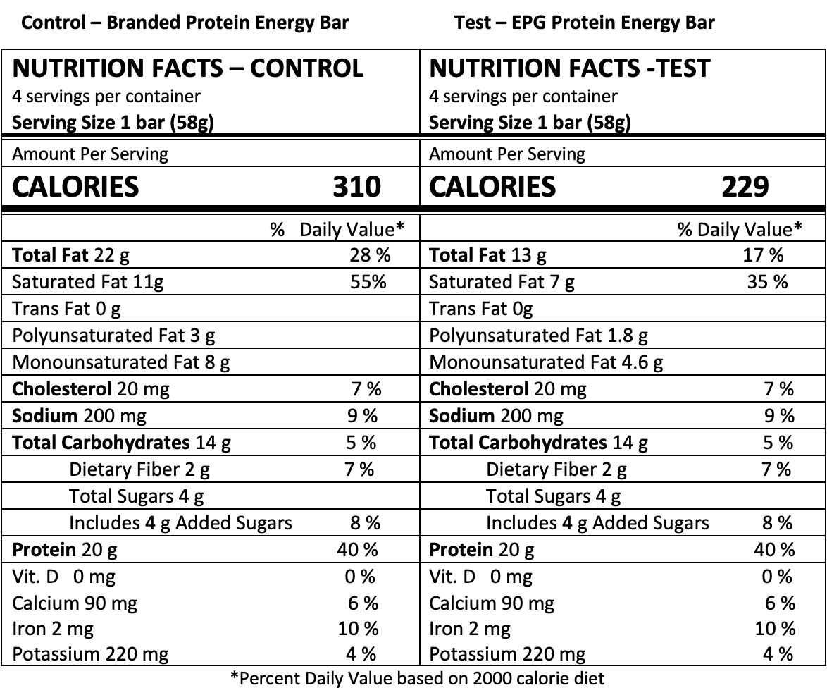 Nutrition panel protein energy bar
