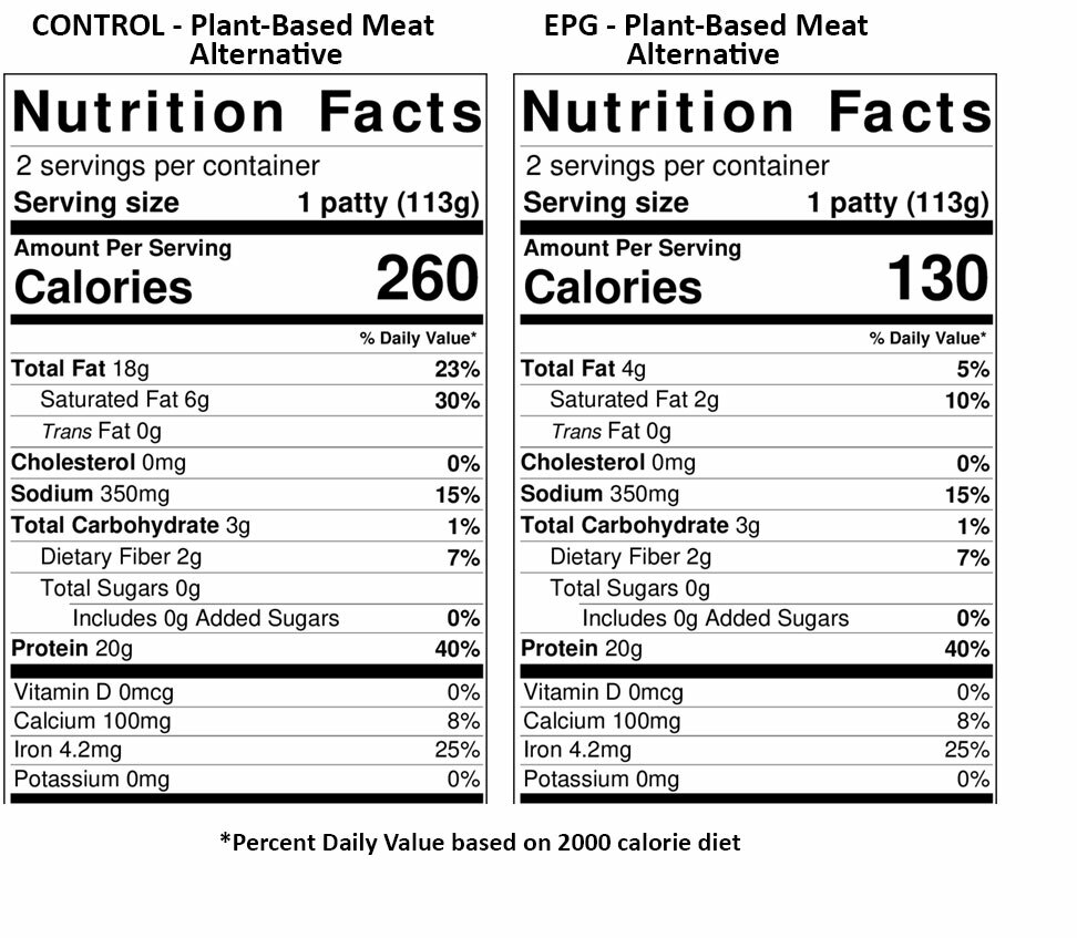 meat alternative nutrition facts